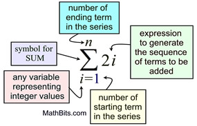 mathematical terms starting with e In some cases, the mathematical meanings of these words differ slightly from, or are more precise than, common english usage let us start with a silly example.